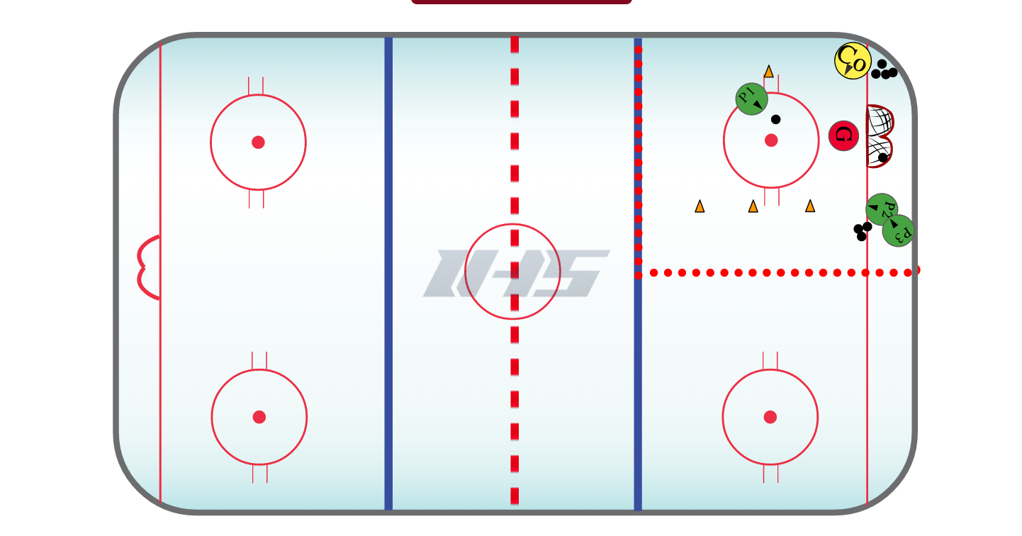 Hockeydrills