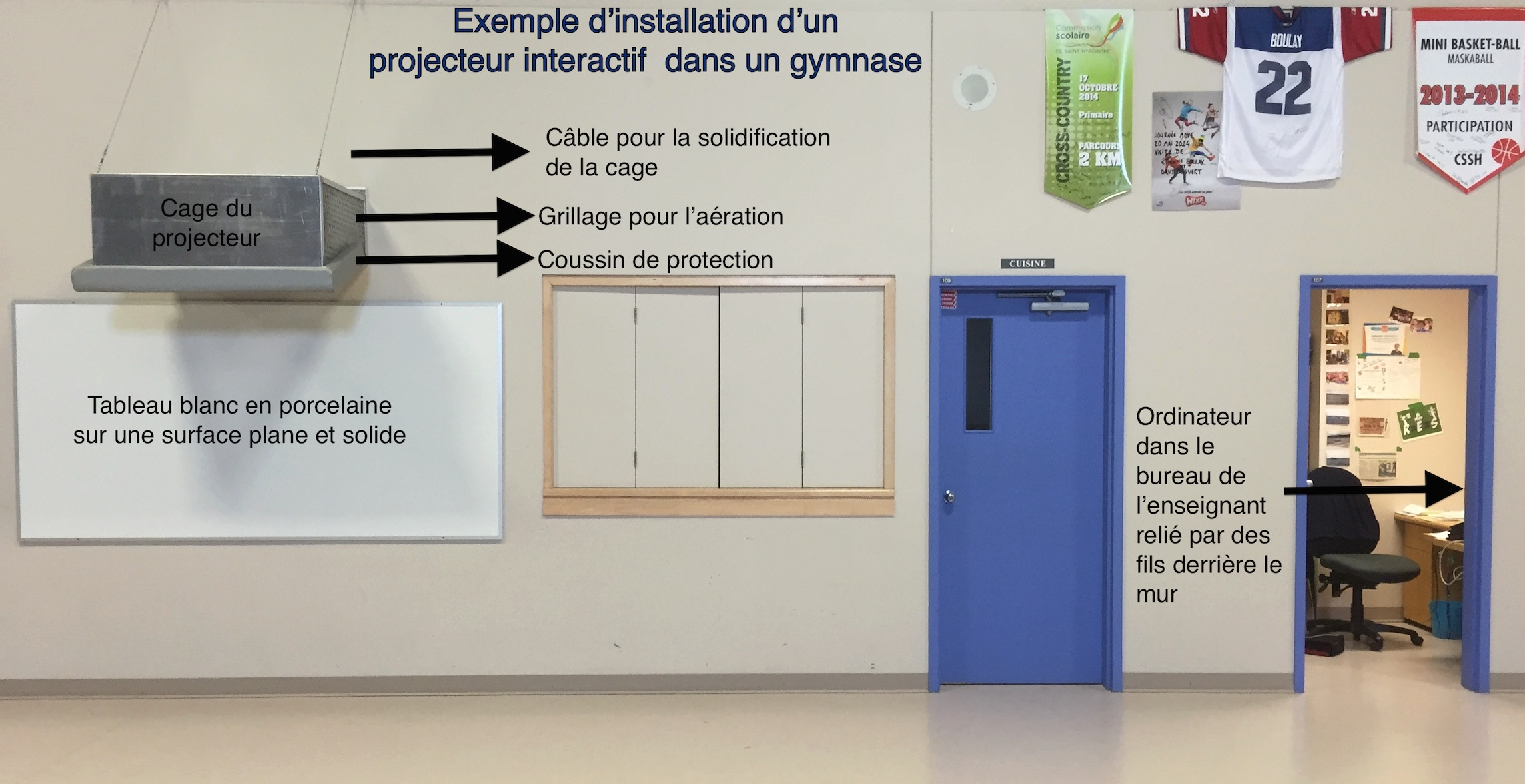 installation_projecteur_interactif
